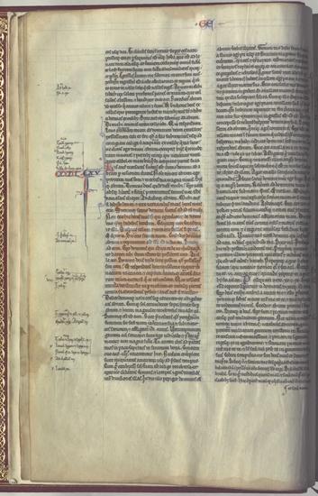Fol. 6v