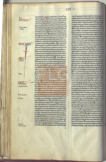 Fol. 29v