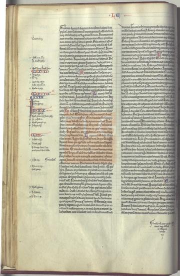 Fol. 32v