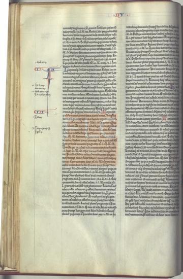 Fol. 34v