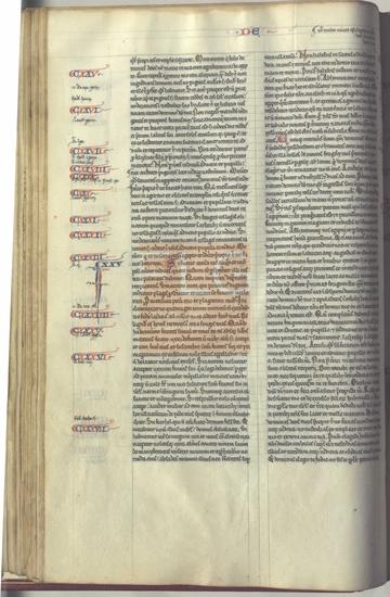 Fol. 50v