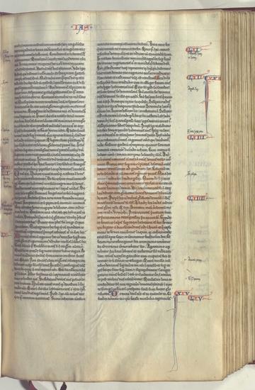 Fol. 121r