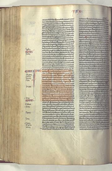 Fol. 121v