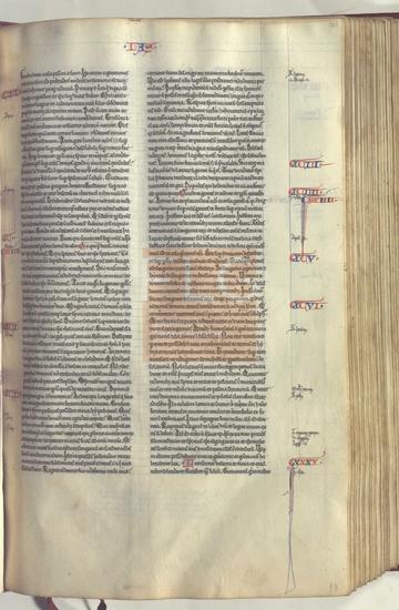 Fol. 123r