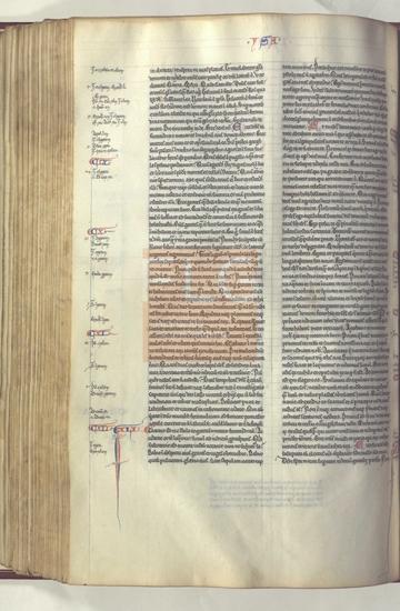 Fol. 124v