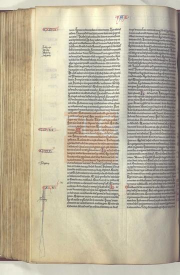 Fol. 125v