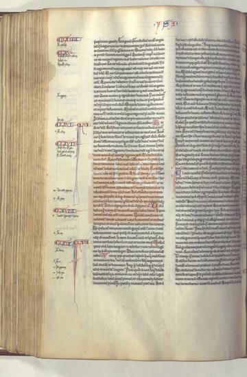 Fol. 127v