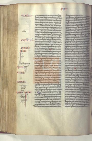 Fol. 128v