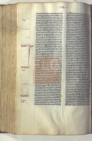 Fol. 142v