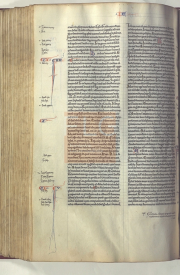 Fol. 145v