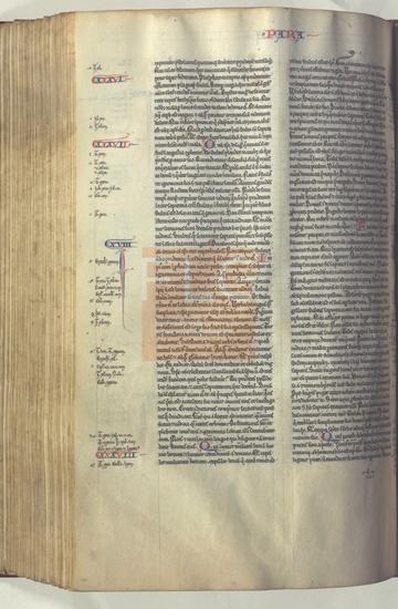 Fol. 191v
