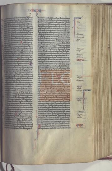 Fol. 192r