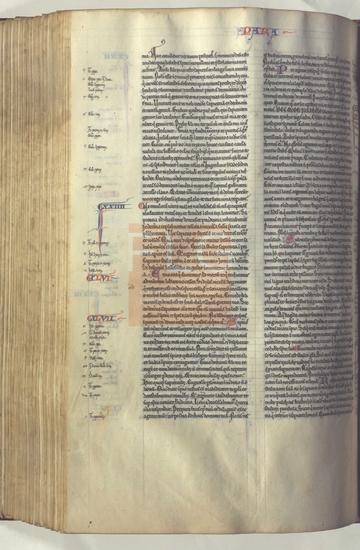 Fol. 192v