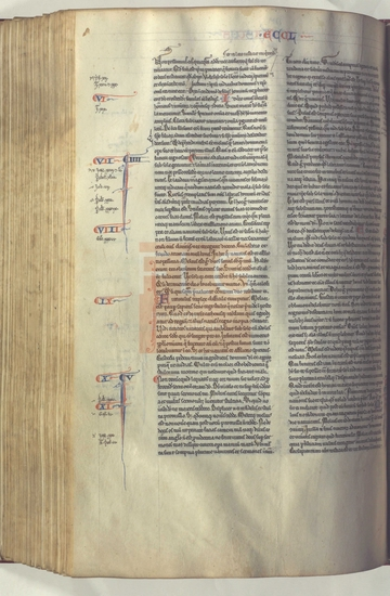 Fol. 194v