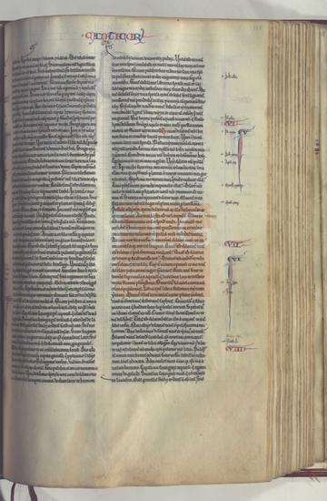 Fol. 196r