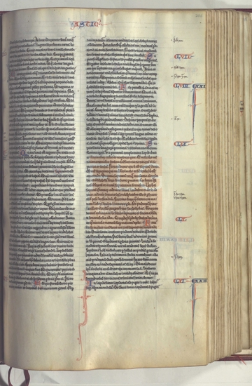 Fol. 204r