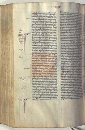 Fol. 246v