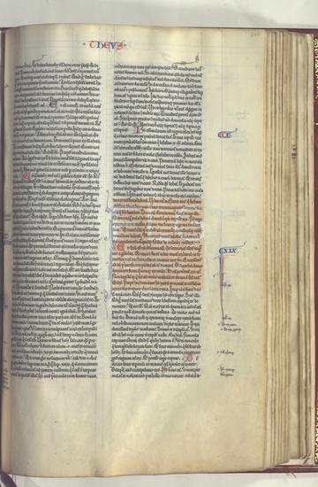 Fol. 250r