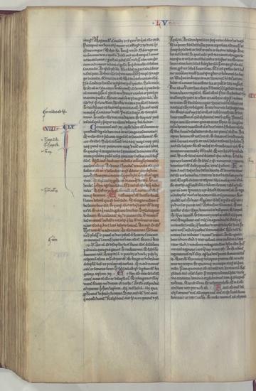 Fol. 261v