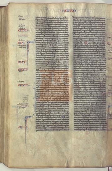 Fol. 287v